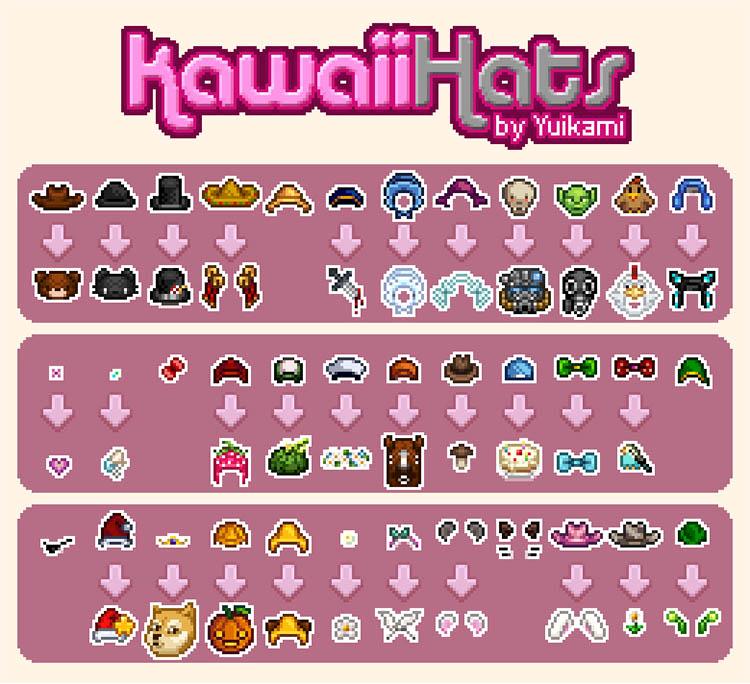 Kawaii Hats Mod