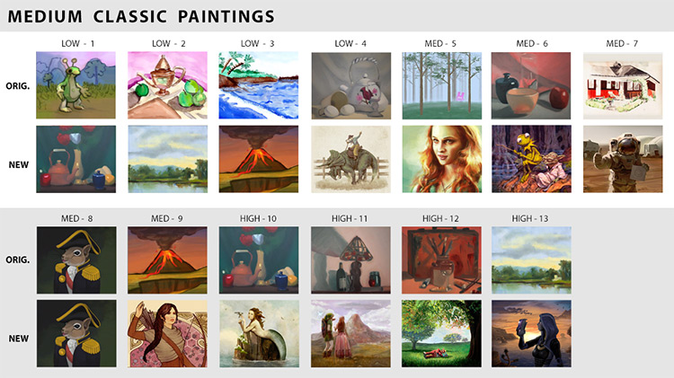 Default Easel Paintings Replaced TS4 CC