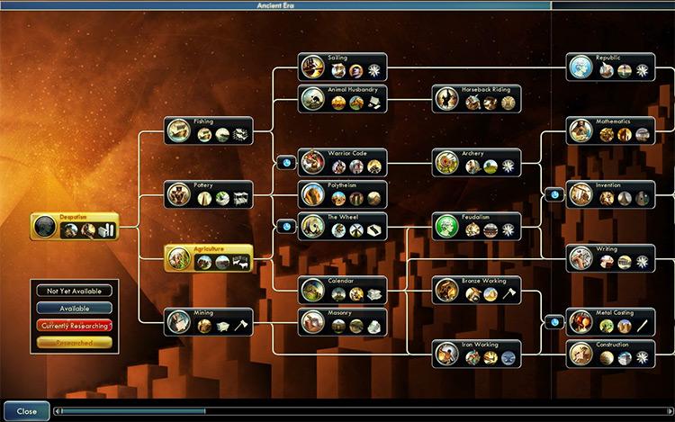 Civilization Nights Civ5 mod