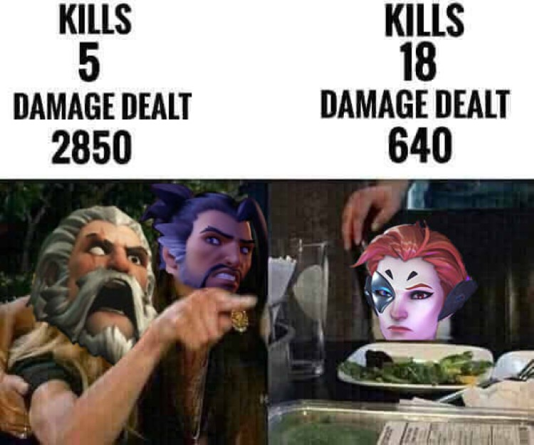 Damage dealt 640 joke meme