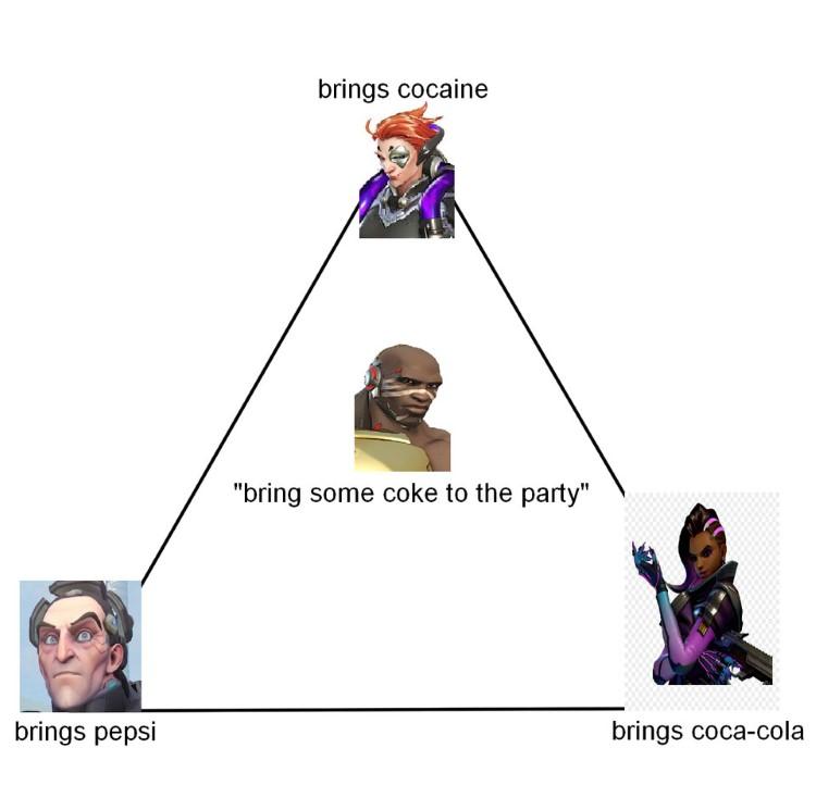 Brings coca cola brings pepsi