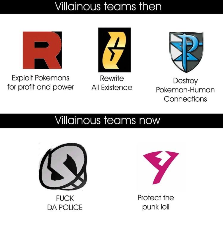 Villain teams in Pokemon, then vs now meme