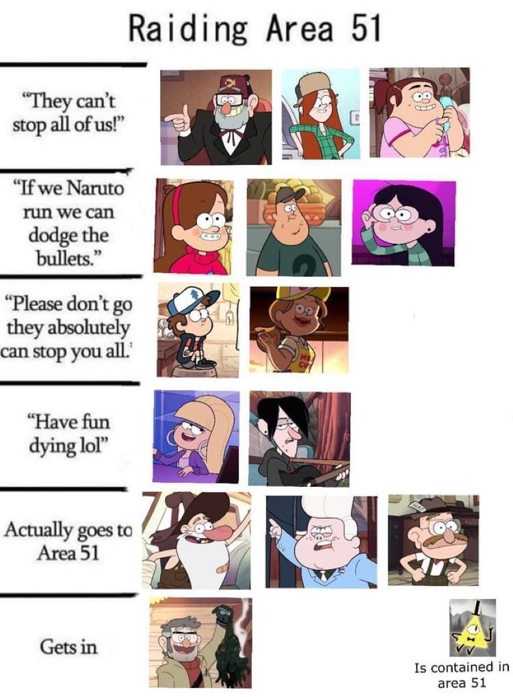 Raiding Area 51 chart, Gravity Falls characters