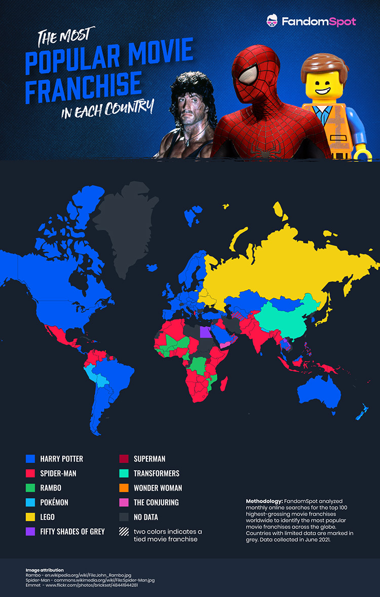 The most popular movie franchises in each country - infographic
