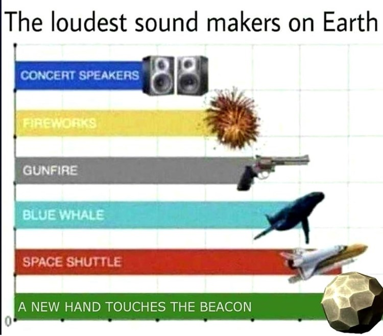 Loudest sounds on Earth? A new hand touches the beacon in Skyrim
