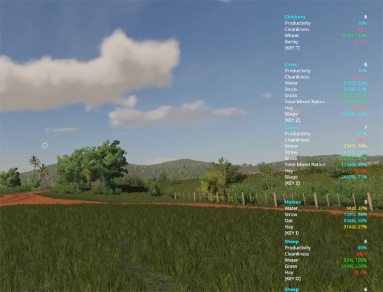 Animals HUD Farming Simulator Mod