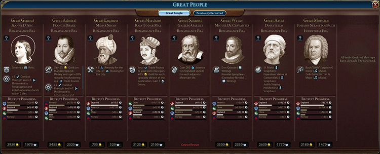 Real Great People GUI CIV6 Mod