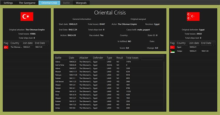 Save Game War Analyzer Victoria 2 mod