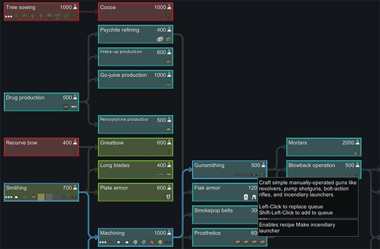 ResearchPal Rimworld Mod screenshot
