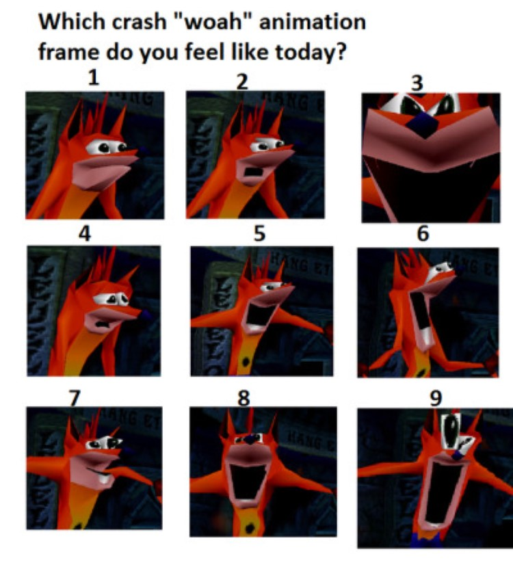 Crash bandicoot woah animation frame chart meme