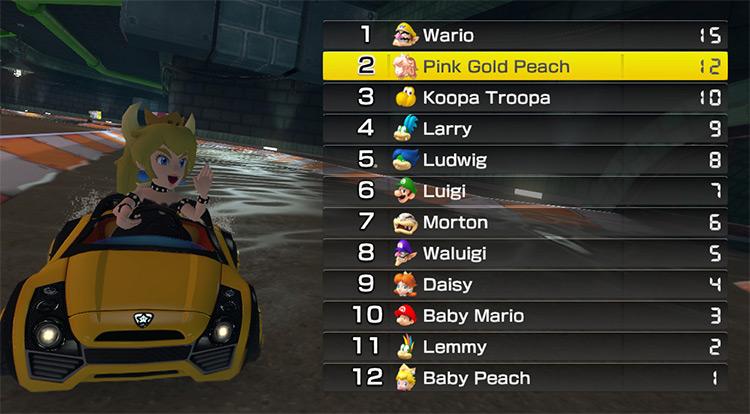 Bowsette character for Mario Kart 8