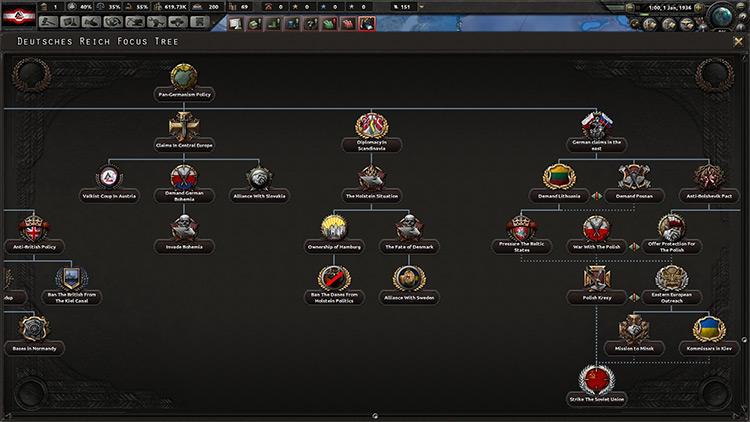 Fuhrerreich Mod for Hearts of Iron 4