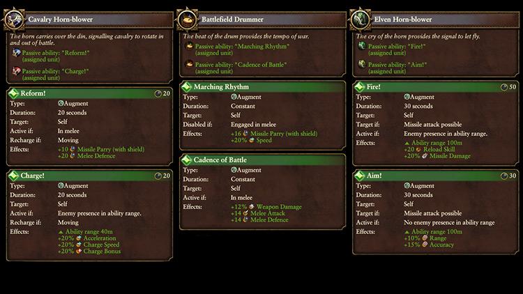 Rebanner II Total War: Warhammer 2 mod screenshot
