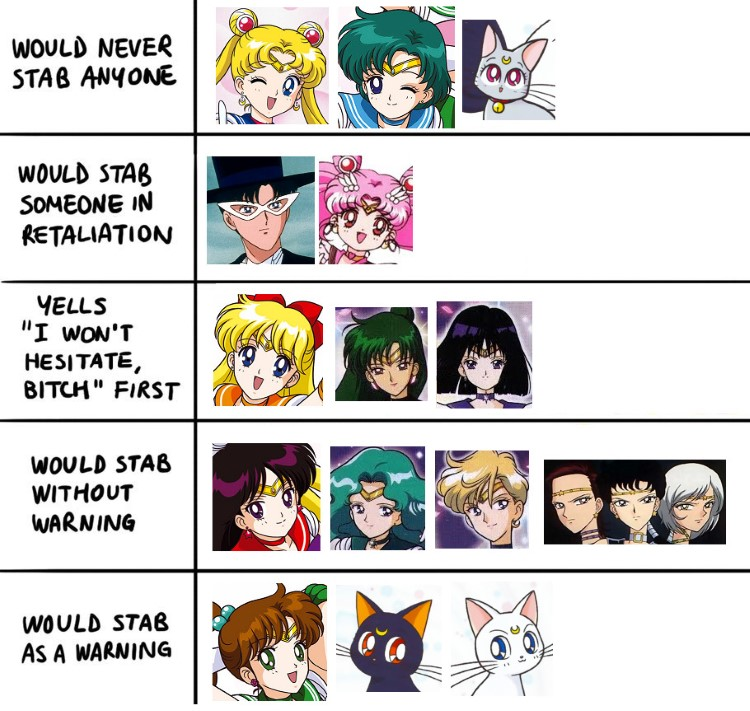 Sailor Moon tier list meme joke