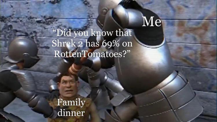 Me, Shrek has a 69% RottenTomatoes meme