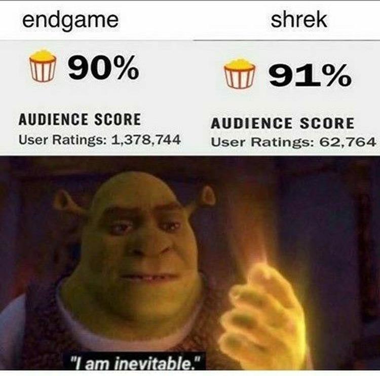 Shrek audience score meme