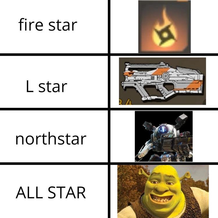 All Star song Shrek meme