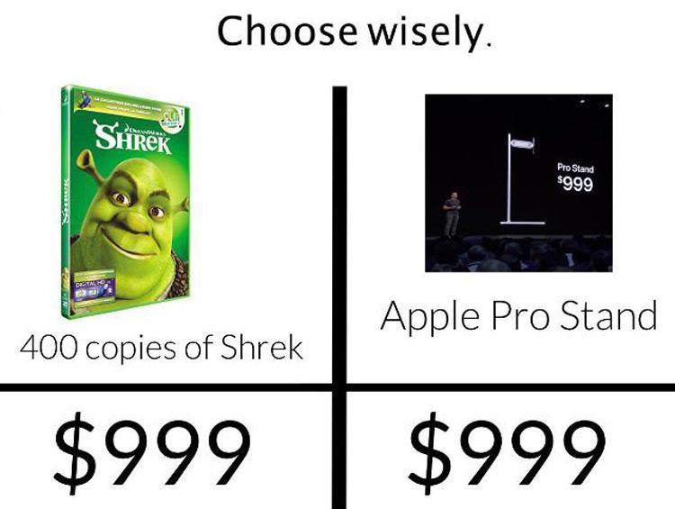 Buying Shrek vs Apple products