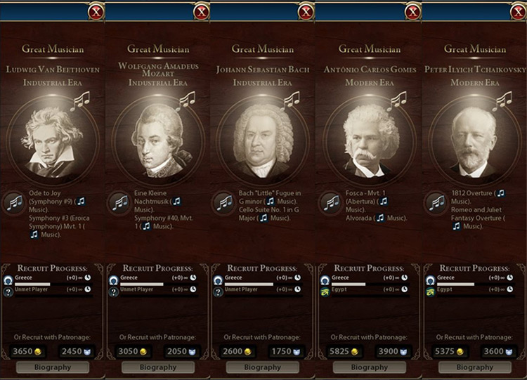 Real Great People Civilization VI mod