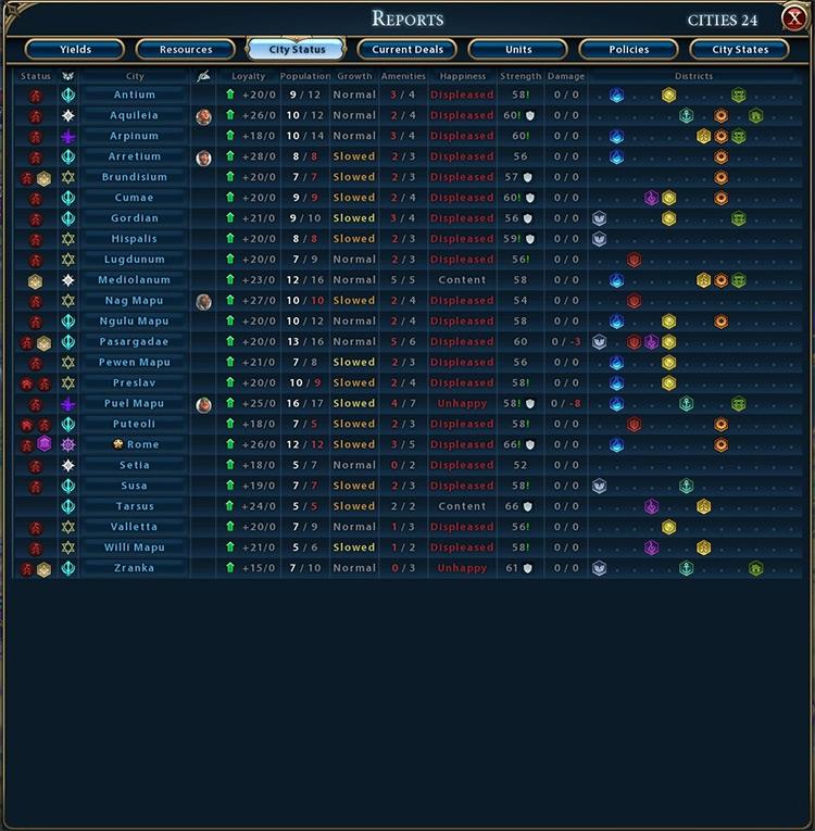 Better UI Report mod for Civilization VI