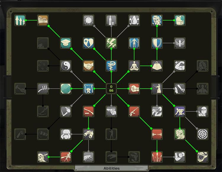 A Better Talent Tree Atom RPG Mod