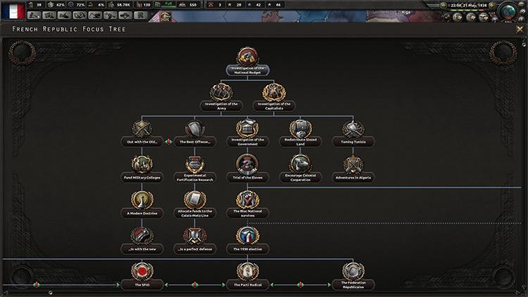 Führerreich: Legacy of The Great War HOI4 Mod