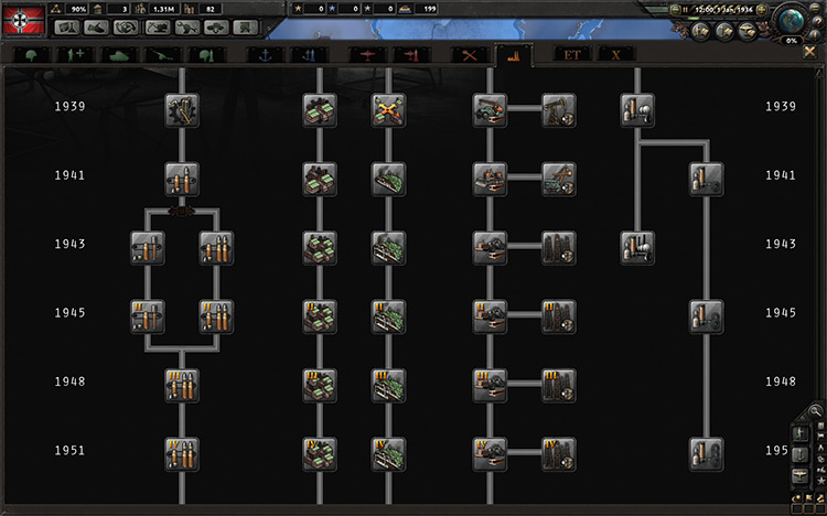 Expanded Technology + Industry + Equipment HOI4 Mod