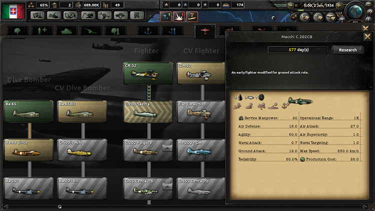 Realistic Air Missions Hearts Of Iron 4 Mod
