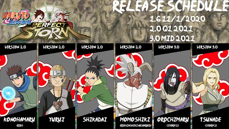 Perfect Storm Naruto Shippuden: Ultimate Ninja Storm 4 mod