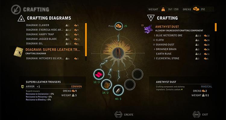 Panel Tweaks for Witcher 2