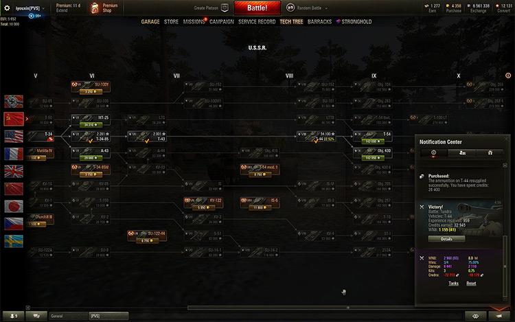 Session Statistic World of Tanks Mod